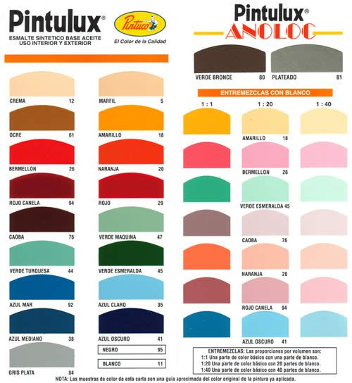 Carta de colores de viniltex de pintuco imagui jose for Catalogo de colores para interiores