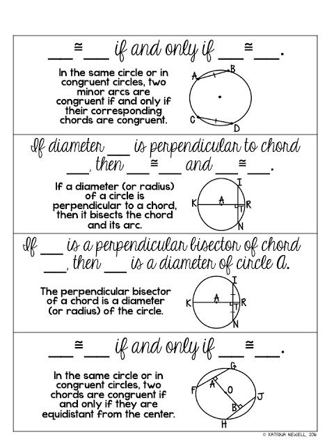 Arcs And Chords Circle Theorems Geometry Lessons Circle Math