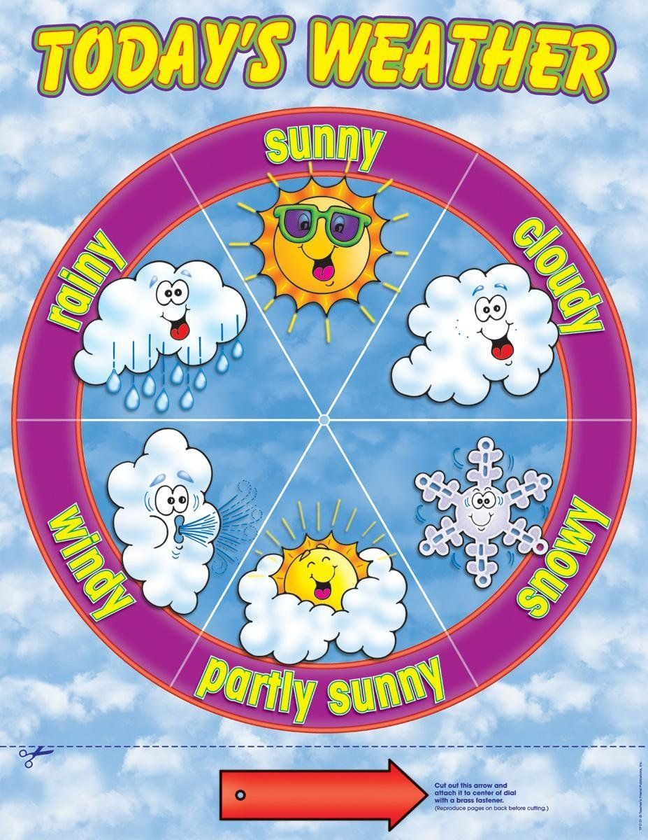Classroom Decoration Charts For Kids ~ Scholastic weather dial chart classroom decorating