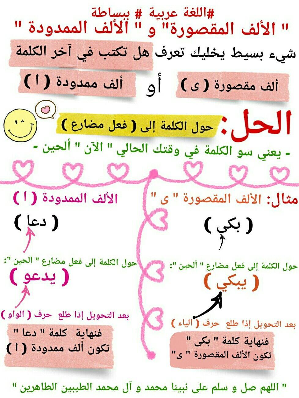 اللغة العربية نهاية الكلمة ى ا ألف الألف المقصورة الممدودة الفرق فرق Love Quotes For Him Arabic Books Teaching