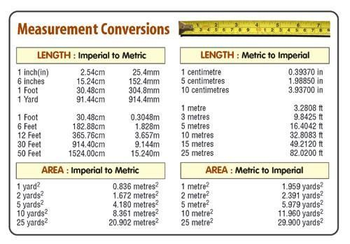 Conversion Table For Meters To Inches For Sewing  Google Search