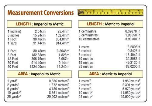 304b3a1cf32862a973a2a296feb4ebe1 Jpg 500 349 Measurement Conversions Metric Conversion Chart Converting Measurements