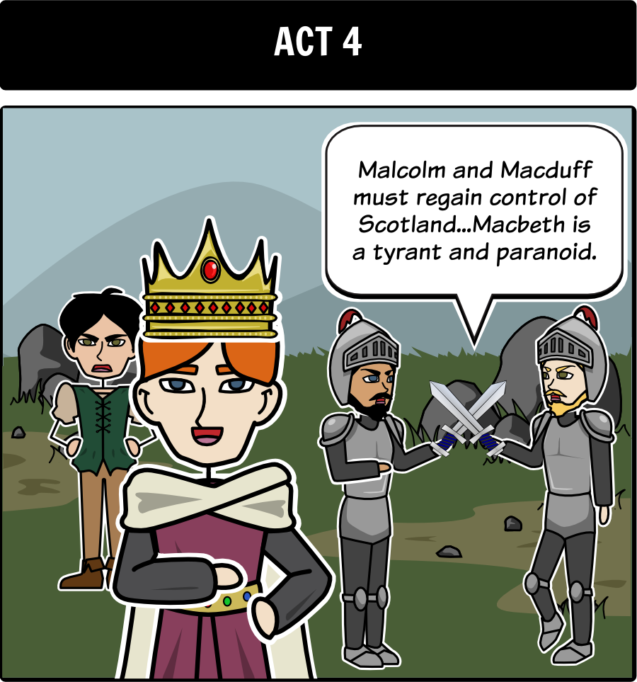 enchant your students shakespeare s the tragedy of macbeth the tragedy of macbeth summary create a five act structure storyboard for the tragedy