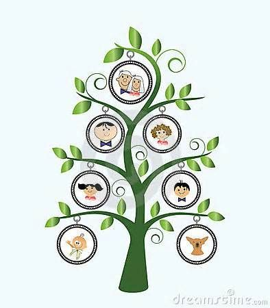 how to draw a family tree yahoo image search results