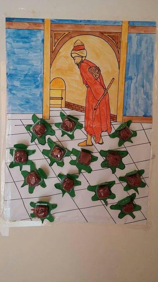 Kaplumbağa Terbiyecisi Sanat Etkinligi Okul öncesi Etkinlik