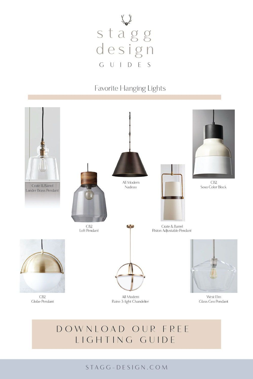 Lighting Guide For The Kitchen
