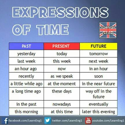Time expressions