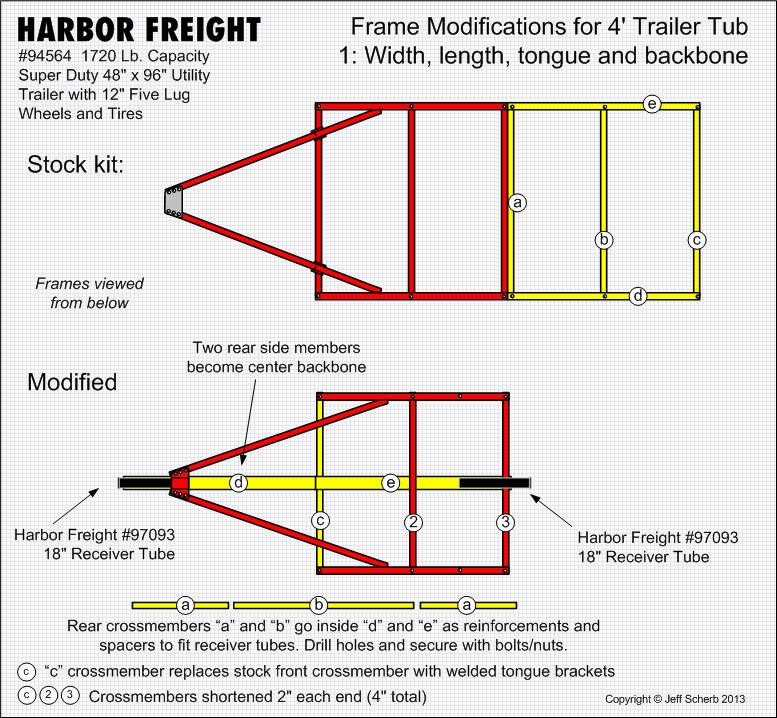 HF 4x8 reconfigured to become a much stronger 4x4 trailer | Kayak ...