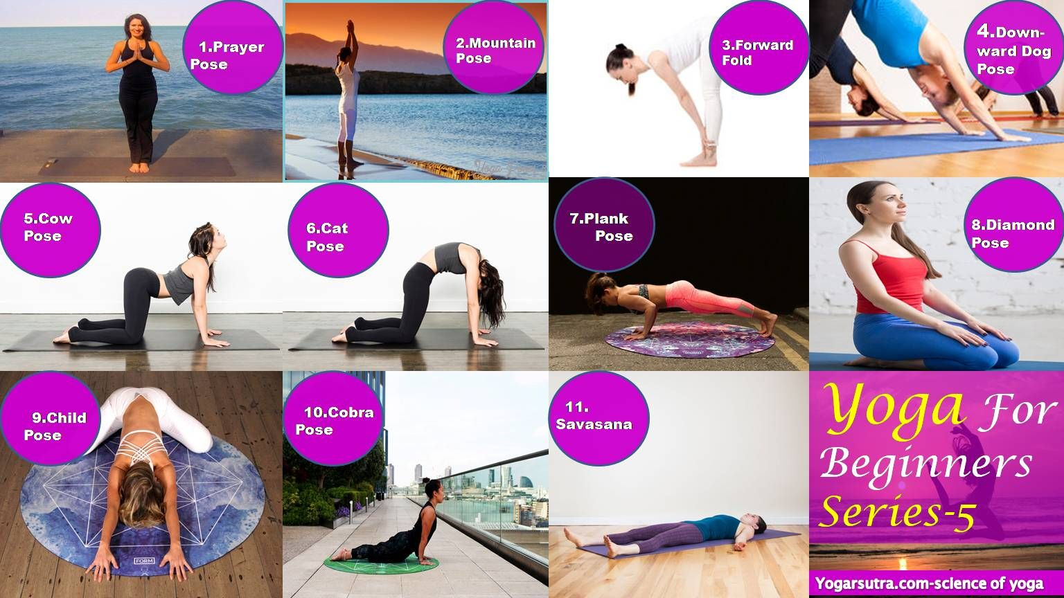 Yoga For Beginners Series 5 The Child Pose Cobra Pose And Savasana Yogarsutra Yoga For Beginners Kids Yoga Poses Yoga For Kids