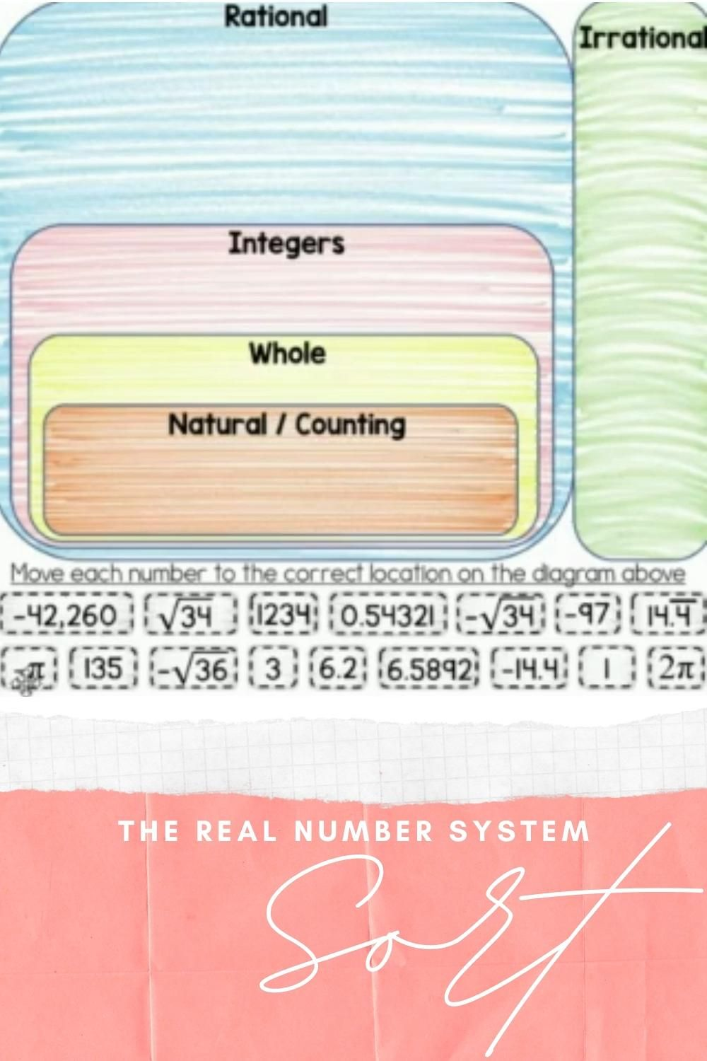 Real Numbers System Card Sort Rational Irrational Integers Whole Natural Video Video Real Number System Irrational Numbers Activities Number System Math [ 1500 x 1000 Pixel ]