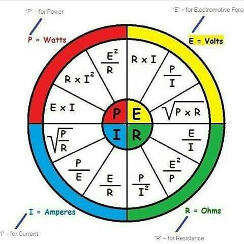 Pie charts calculations also voltage current resistance and power calculator robot room rh pinterest