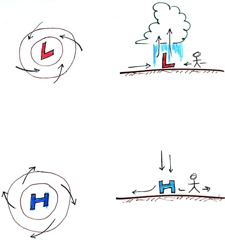 Air Pressure | Science | Pinterest | Physics lessons and Teaching ...