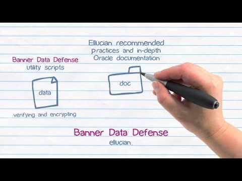 Ellucian - Banner Data Defense    explained! | Aegis