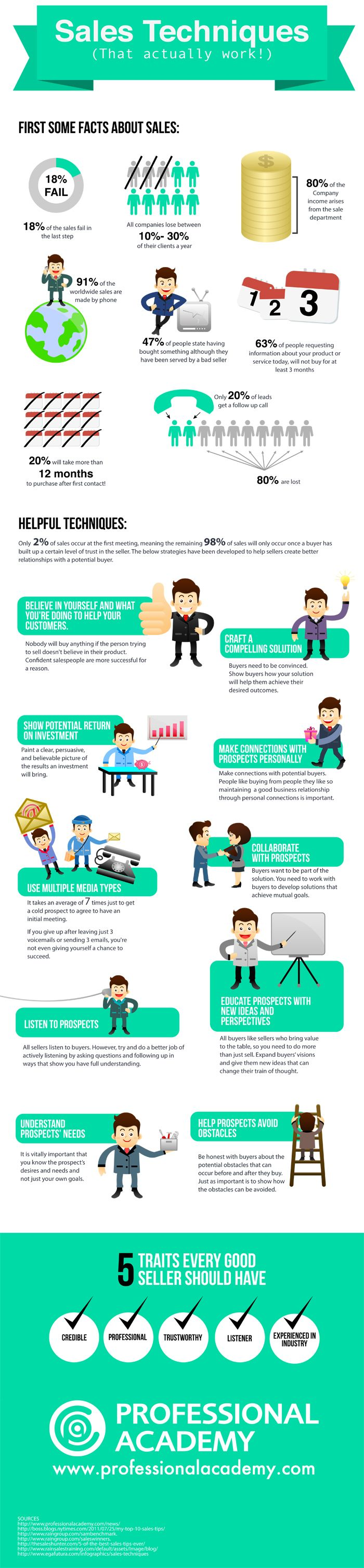 10 effective selling techniques that work infographics sales 10 effective selling techniques that work ccuart Gallery