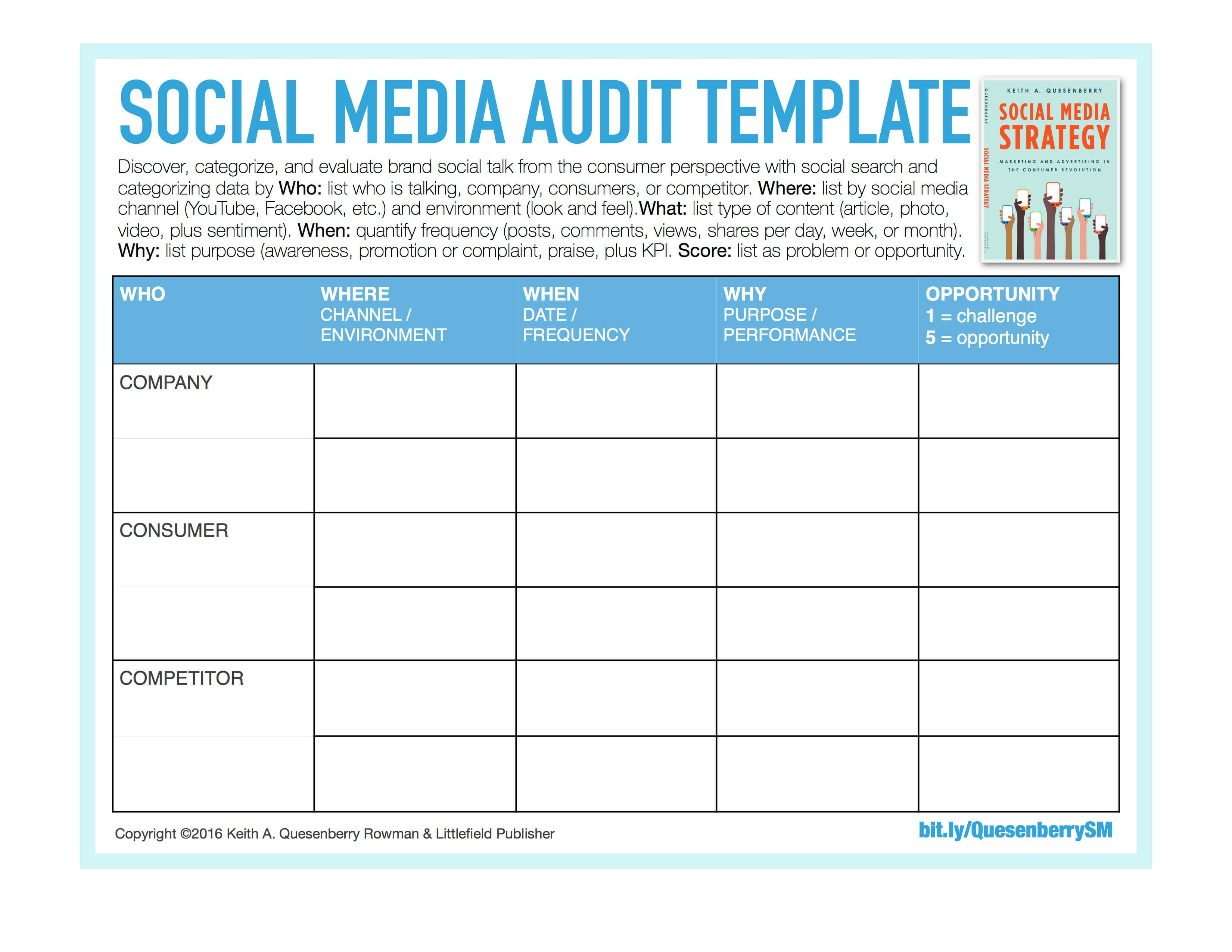 Social Media Templates Social media, Social media report