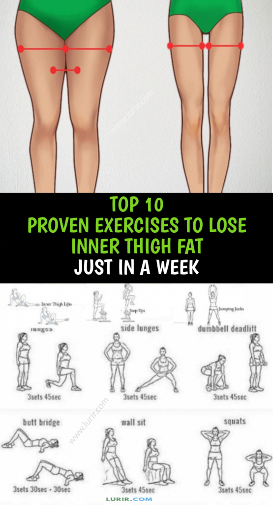 How to lose top inner thigh fat