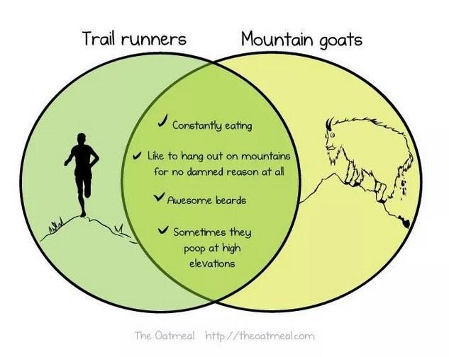 Trails runners vs. mountain goats