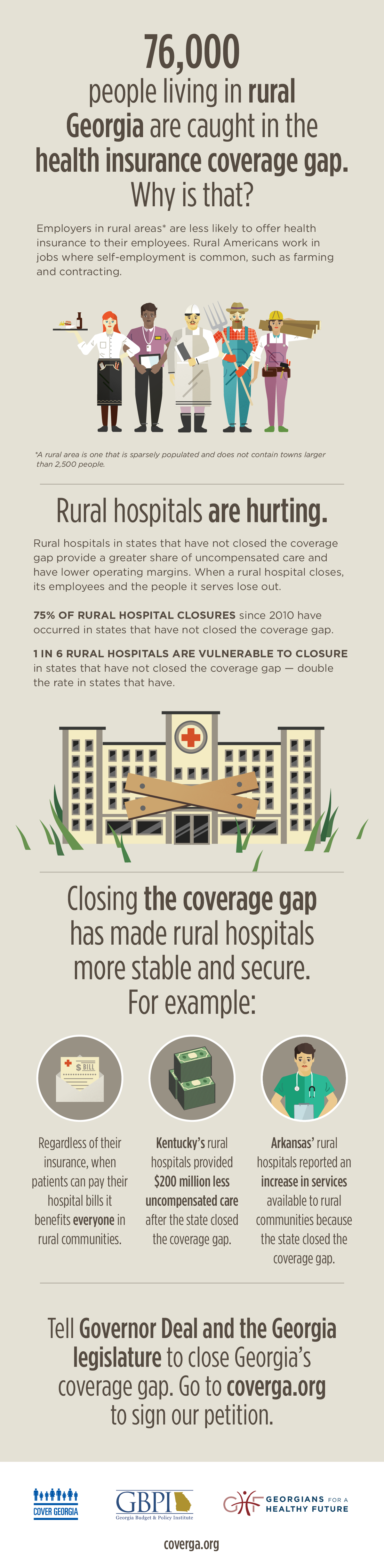 Pin By Georgians For A Healthy Future On Why Close The Coverage