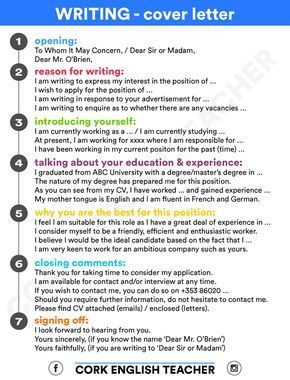 Writing Tips And Practice Job Application Cover Letter