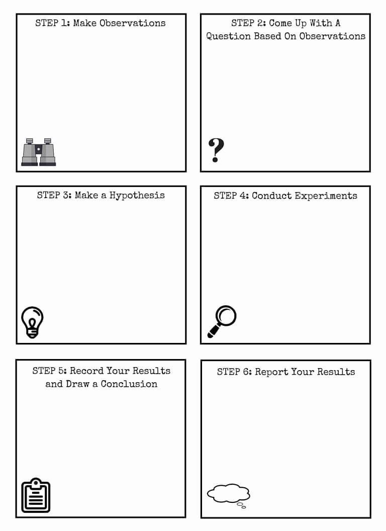 Scientific Method Examples Worksheet Unique Scientific Method For Kids With Example Scientific Method Experiments Scientific Method Worksheet Scientific Method