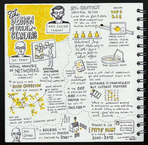 Matt Cottam, Joe Parry & Phil Gyford @ The Design of Understanding 2013