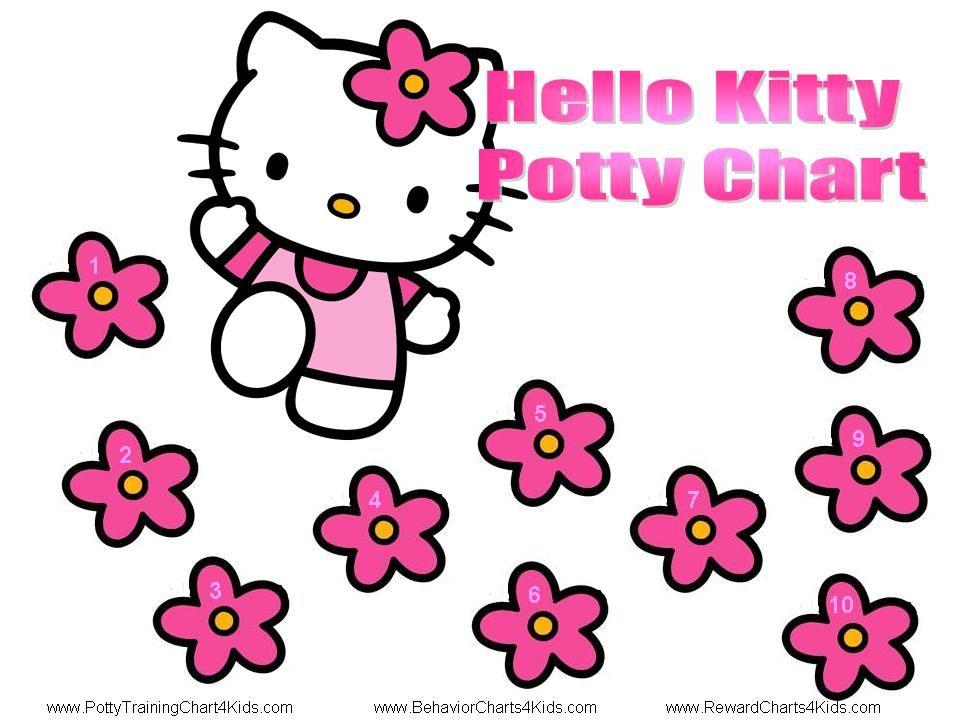 printable potty charts princess chart templates,potty chart