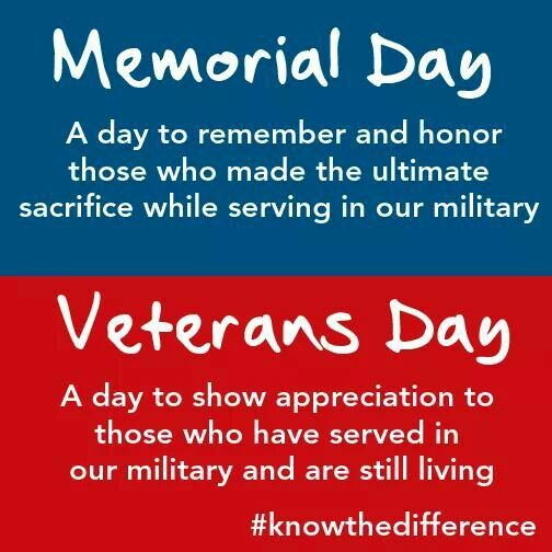 Memorial Day v. Veterans Day | Memorial day quotes ...
