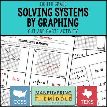Solving Systems Of Equations By Graphing Systems Of Equations