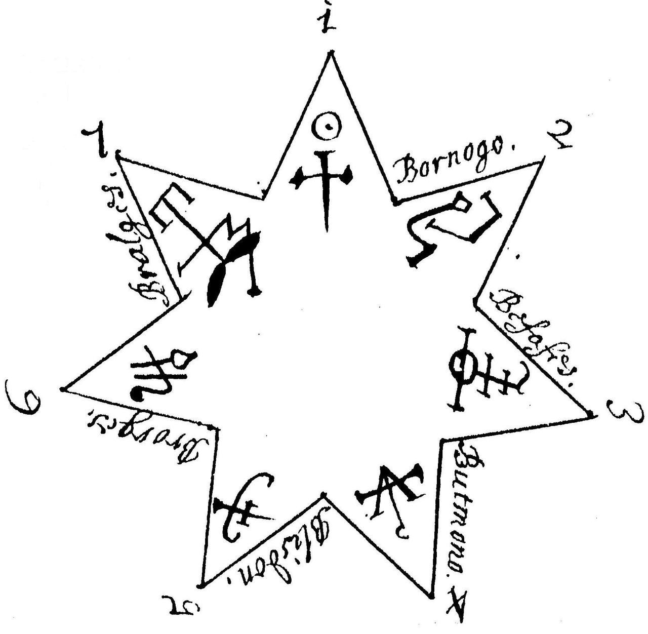 Tagaoth  Diagram With The Enochian Princes And Their
