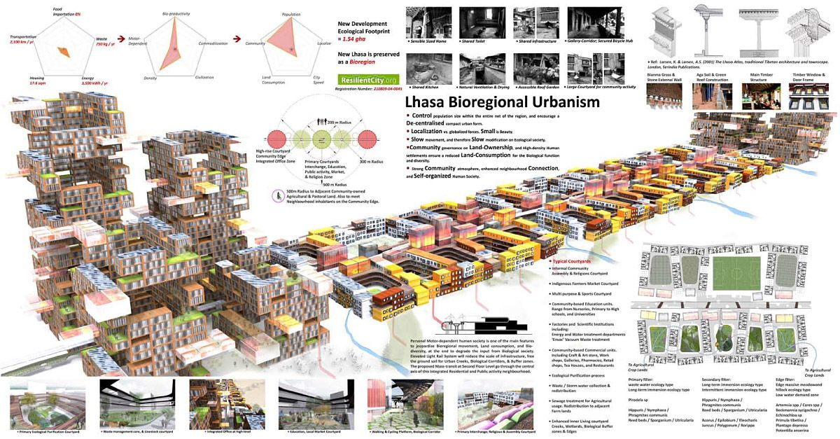 ResilientCity.org Design Ideas Competition Winners Announced