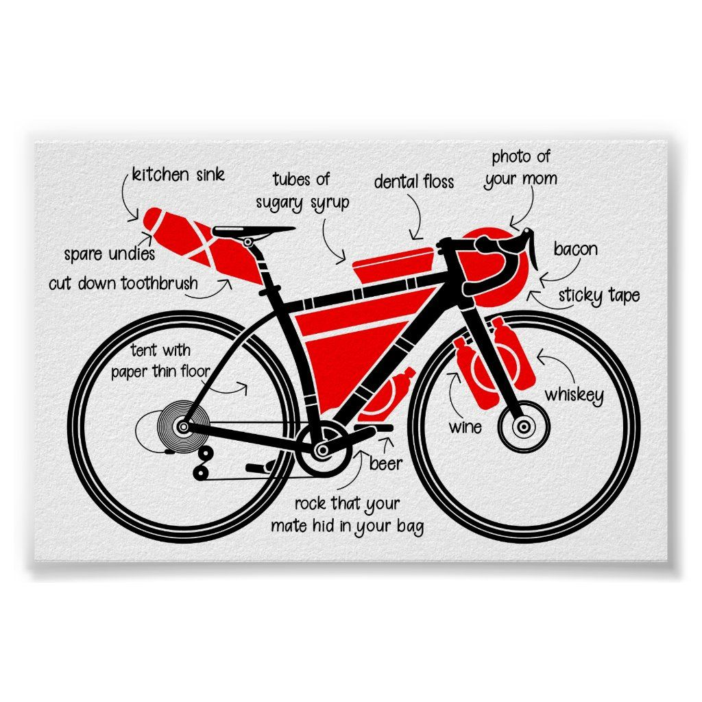 Bikepacking Poster Zazzle Com In 2020 Bikepacking Bicycle Cycling Gifts