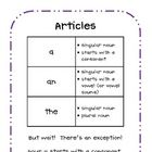 Articles poster freebie!