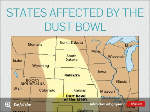 Infographic States Affected by the Dust bowl Deaths in each state