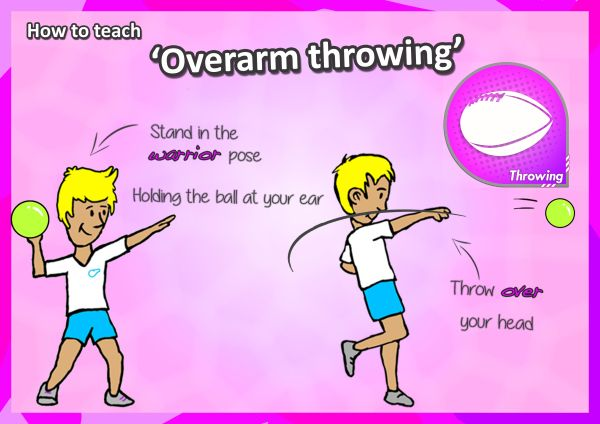 Throwing & catching skills are a MUST for your PE lessons, kids need as much fundamental gross-motor movement experience as possible in order to develop their abilities. This post covers the ba…
