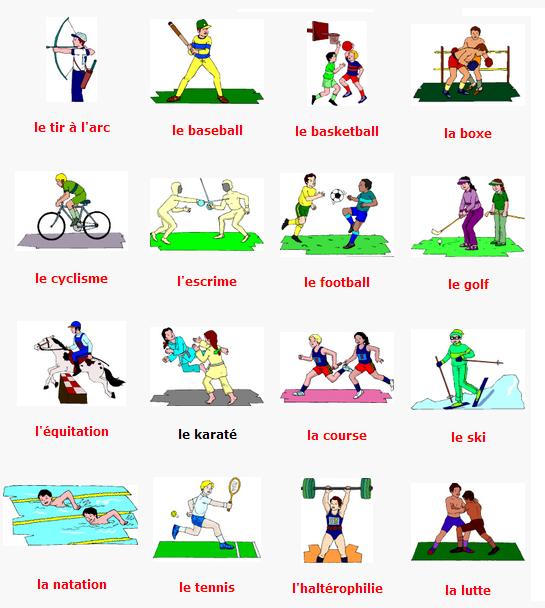 Sport - słownictwo 3 - Francuski przy kawie