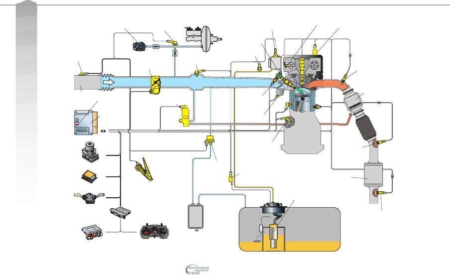 Manual Pcmford Motores Generales Motor De Combustion Interna Em 2020 Buick Ford Explorer Mazda