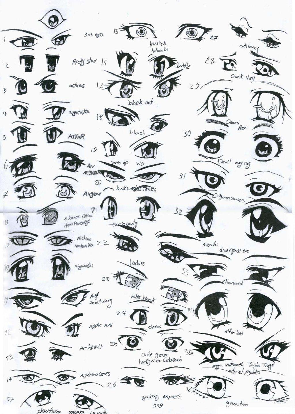 Male Anime Eyes Female Anime Eyes By Eliantart On