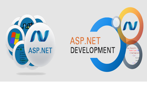 Web Services And Wcf In Asp Net A Preliminary Introduction Web Development Company Software Development Web Development