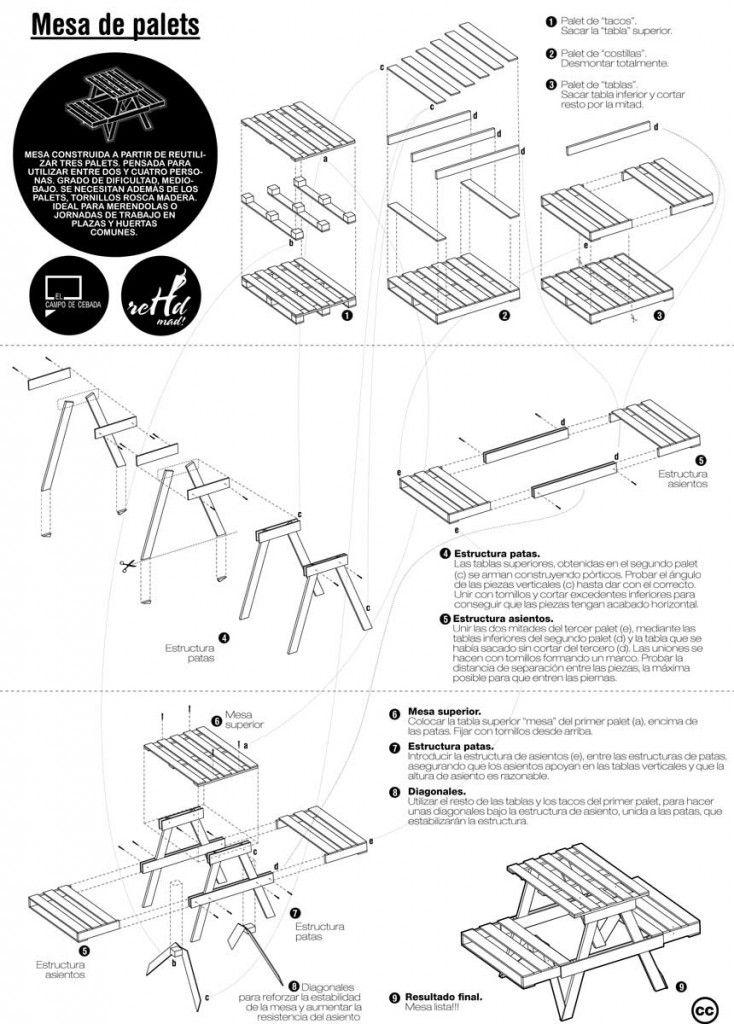 plans pour faire une table de pique nique et un composteur avec des palettes 2 rangement. Black Bedroom Furniture Sets. Home Design Ideas