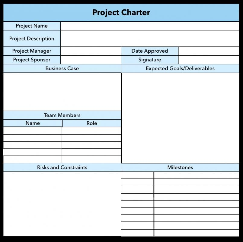 Project Charter Example template Pinterest Project charter and