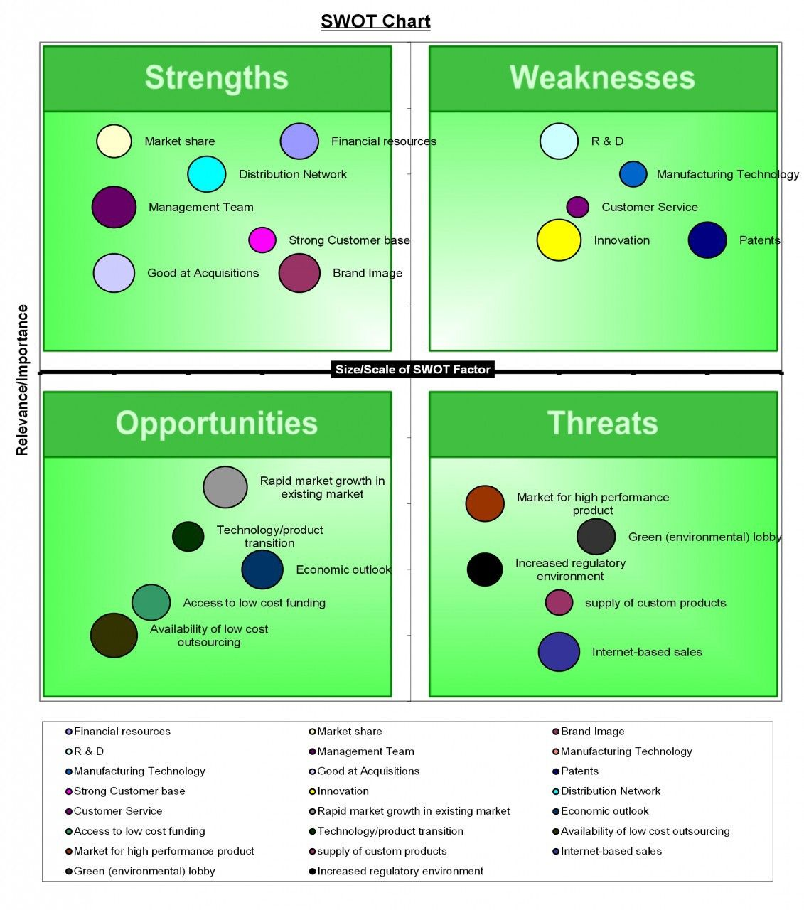 Swot Analysis Template Excel  Swot Matrix Template Excel  Swot