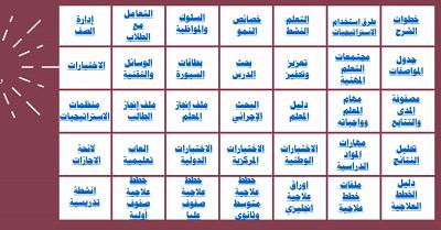 حقيبة المعلم لكل ما يخص المنظومة التعليمة 1441هـ Scrabble