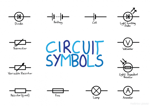 Series Circuit Schematic Diagram Conceptual Physics Physics Teacher Physics