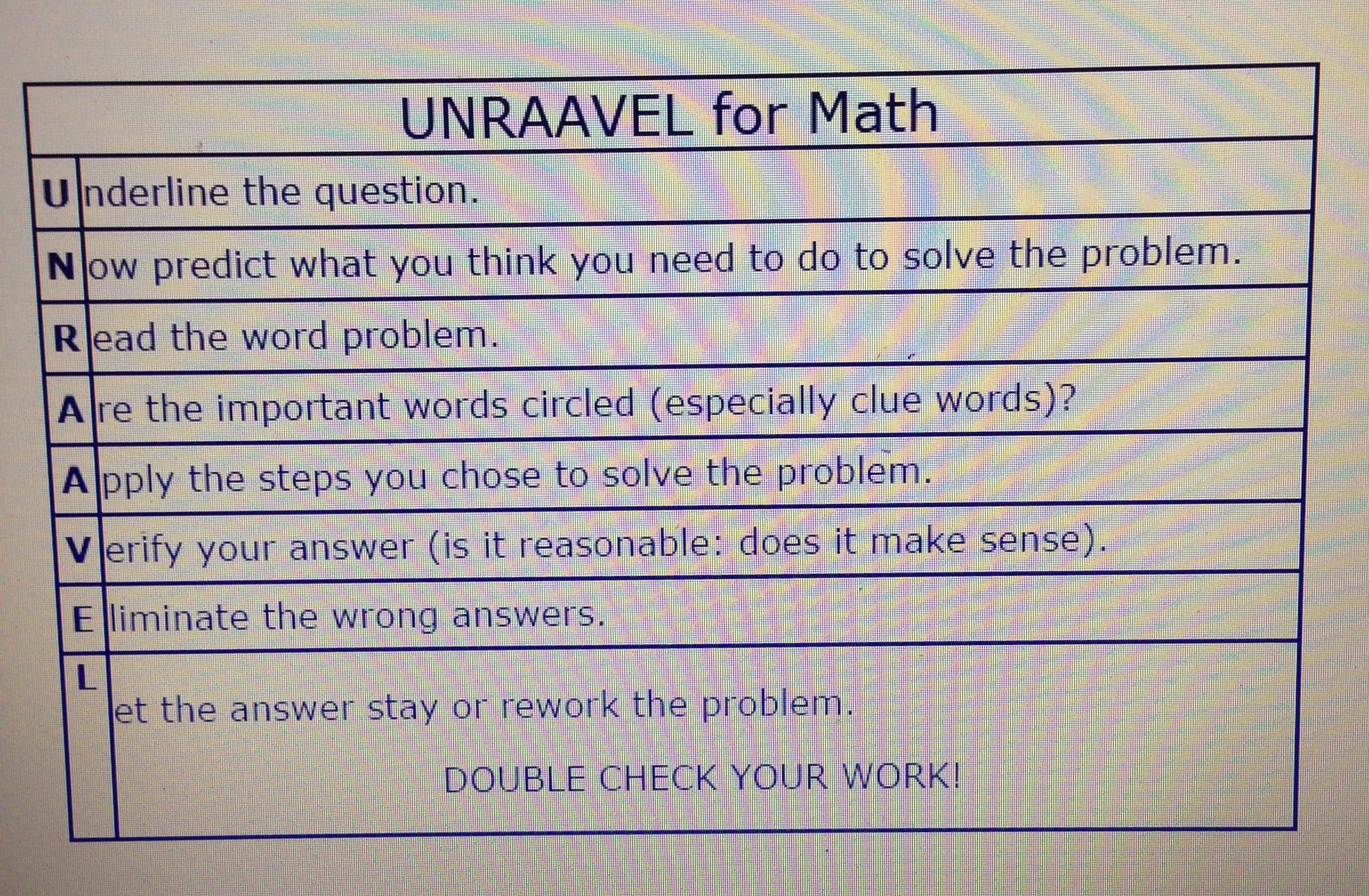 Unravel Method For Math Word Problems Math Words [ 1570 x 2398 Pixel ]