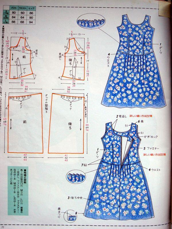 Pin de S S en chart for women | Pinterest | Costura, Patrones y Molde