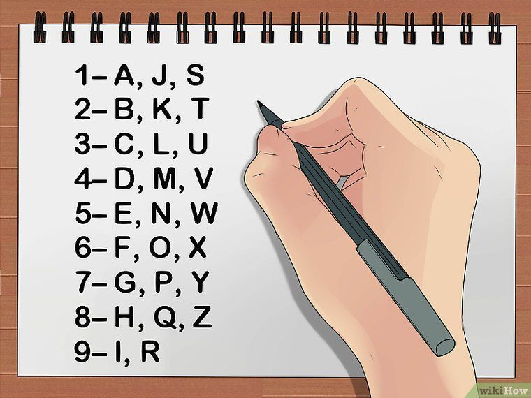 How To Calculate Your Name Number In Numerology 10 Steps Numerology Numerology Calculation Numerology Chart