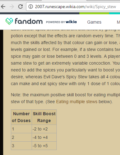 Whoever trolled the Spicy Stew wiki page fuck you. Wasted 10 containers b/c
