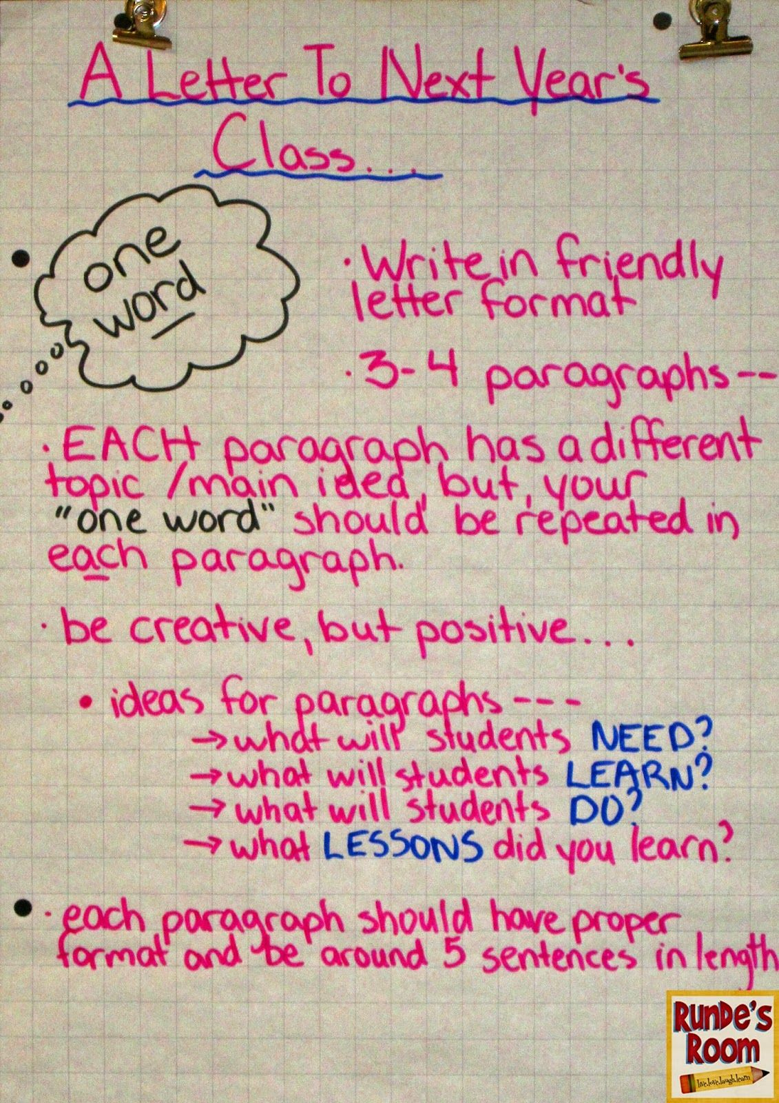 A Letter to Next Year's Class | Anchor Charts | 4th grade writing