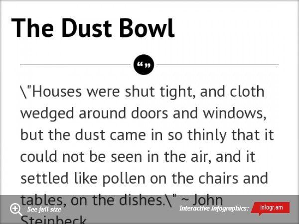 Infographic The Dust Bowl  Morgan Schott  Class   Dust Bowl  Infographic The Dust Bowl  Morgan Schott