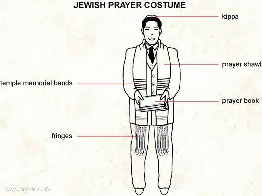 Jewish Clothing | Religion | Pinterest